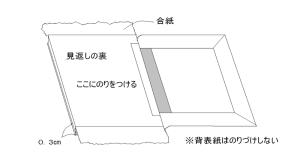 step4-6